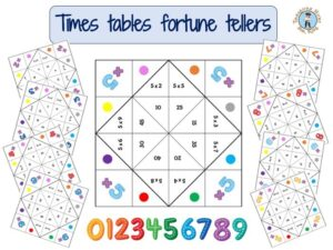 Times tables fortune tellers (cootie catchers) to learn multiplications