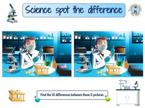 Science spot the difference game