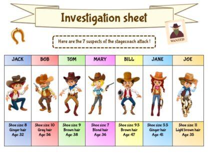 Wild West detective investigation
